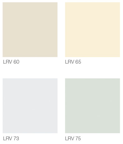 Paint Colors With High Lrv